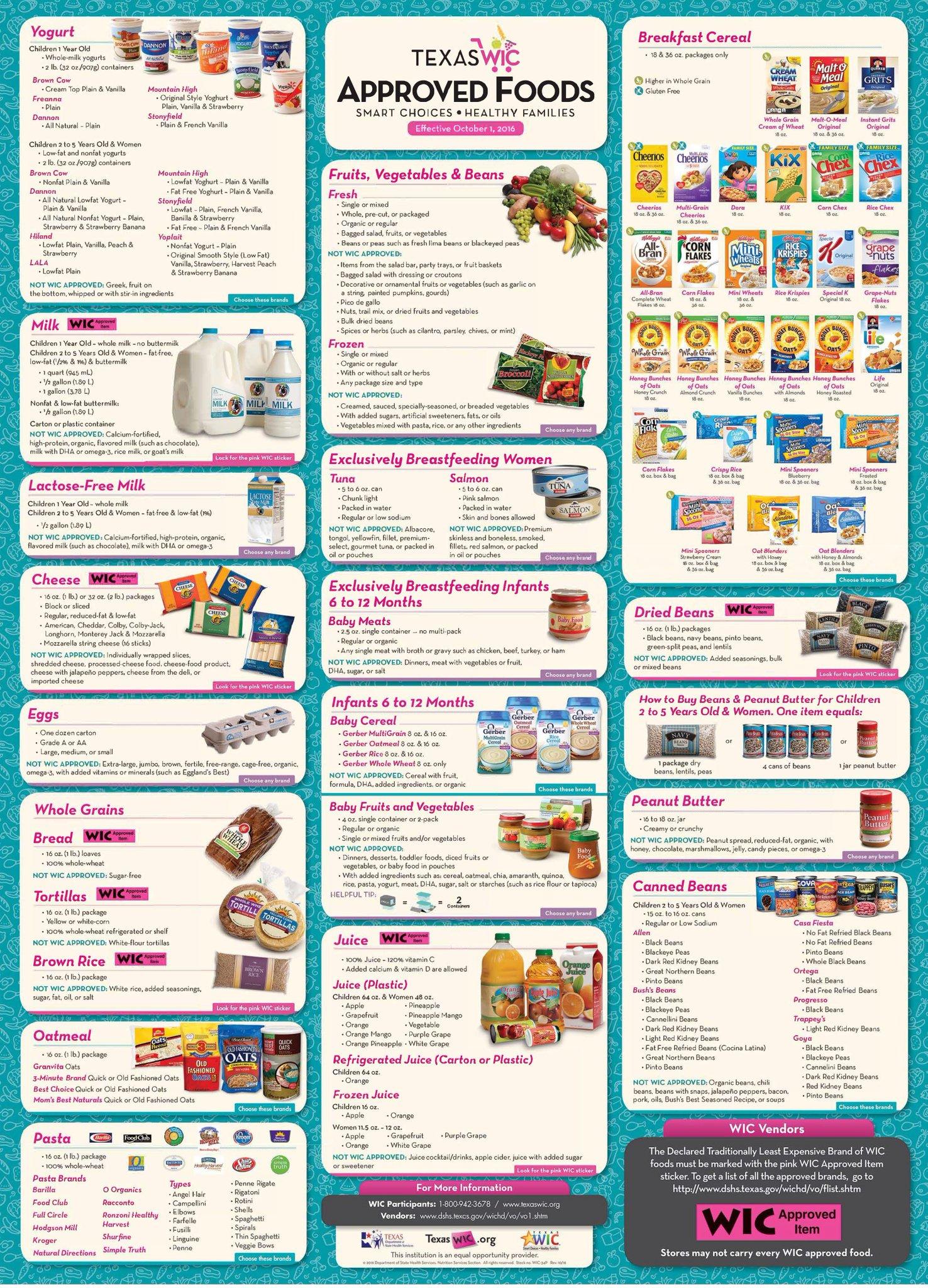 Summer Ebt Food List