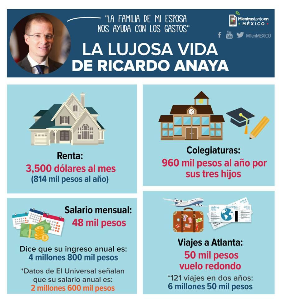 Resultado de imagen para RICARDO CANAYA