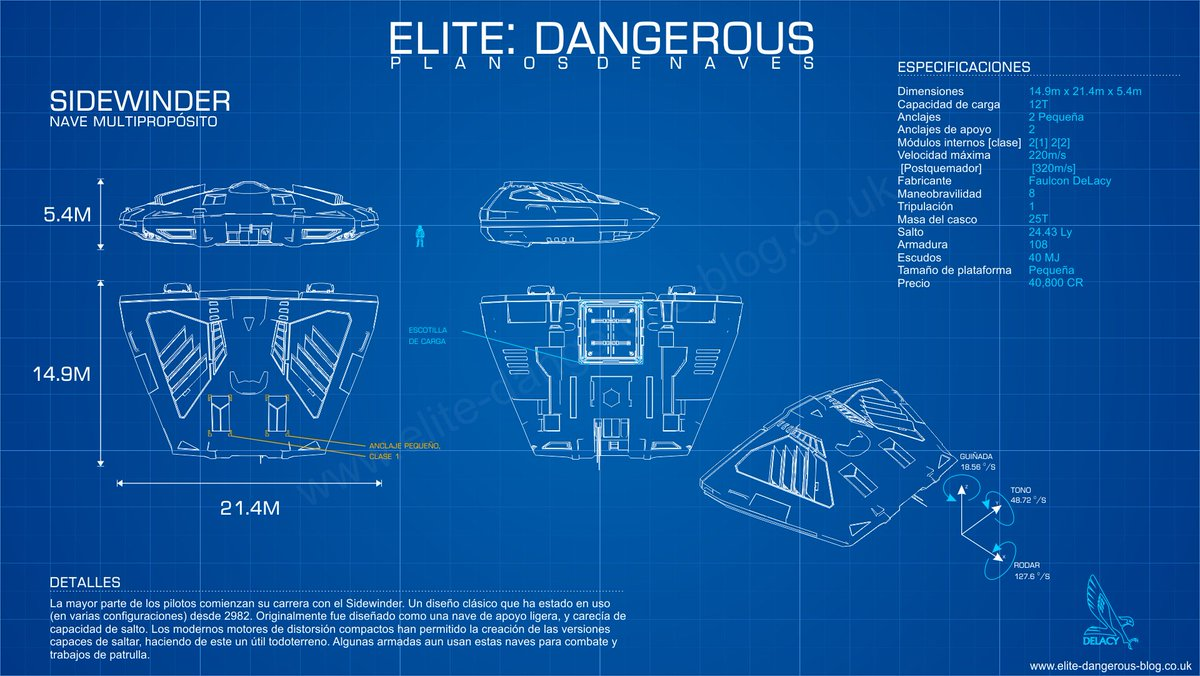 Anthony huntcmdr arithon on twitter added the first spanish anthony huntcmdr arithon on twitter added the first spanish elitedangerous ship blueprint httpstrjmvh2mohb malvernweather Gallery