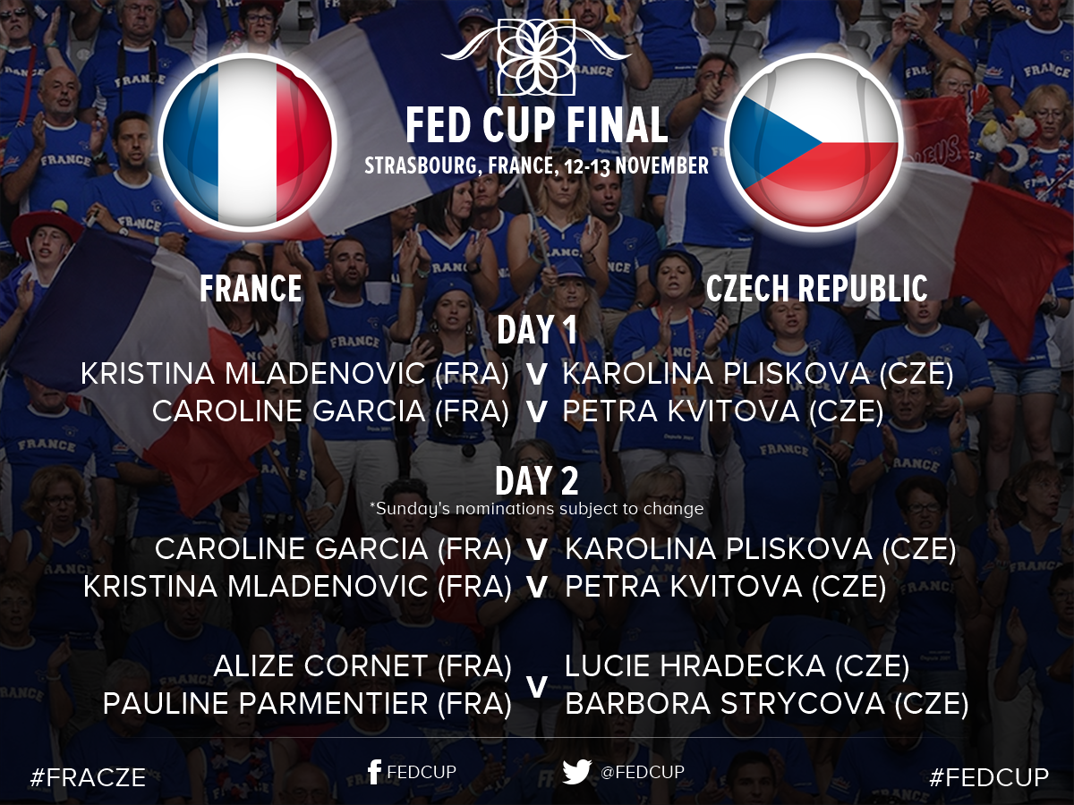 Finale Fed Cup 2016 Cw_AM1wWQAA8pcb