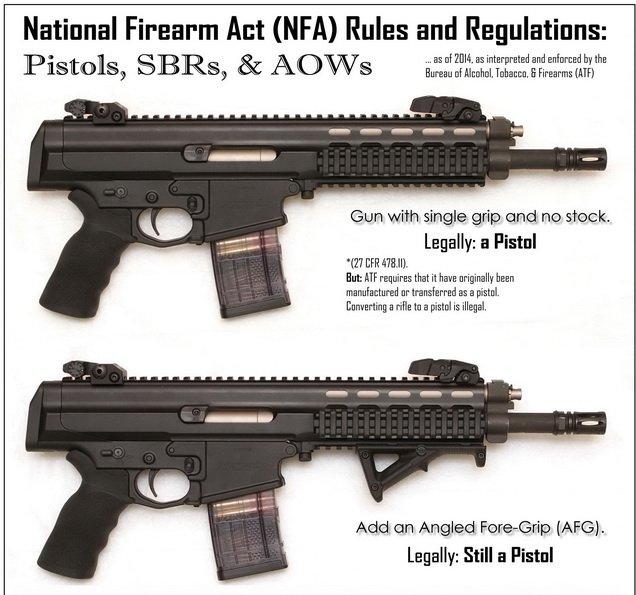 "Shooting Ban Colorado: The Trace On Twitter: ""Gun Blog: 3 Federal Gun Laws Trump"