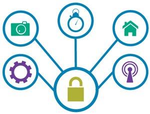 Read #InnovationRadar and #SMEinstrument winner @IntrinsicID @DSMeu post on chipset fingerprinting #IoTsecurity https://t.co/IU3YzyvMc1 https://t.co/G7mTNQ9j2M
