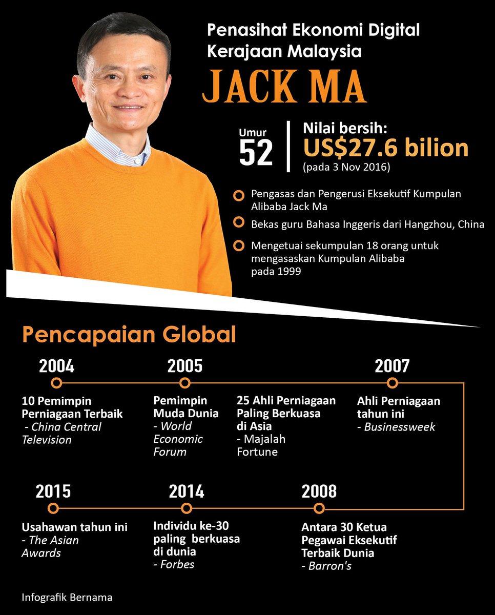 Bernama On Twitter Infographic Jack Ma Digital Economy Adviser