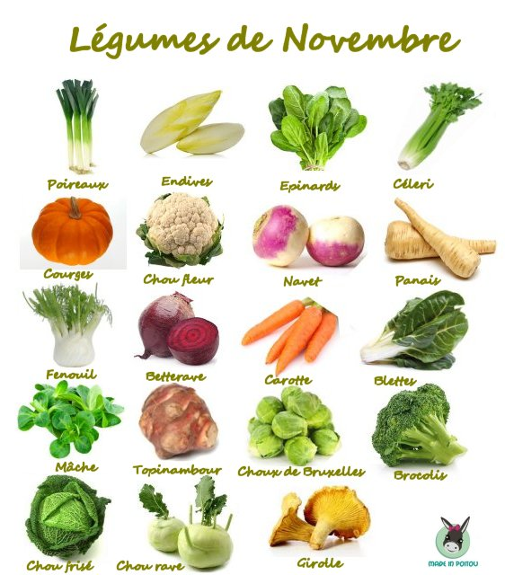 madeinpoitou on twitter consommer local et madeinfrance la liste des l gumes de novembre. Black Bedroom Furniture Sets. Home Design Ideas