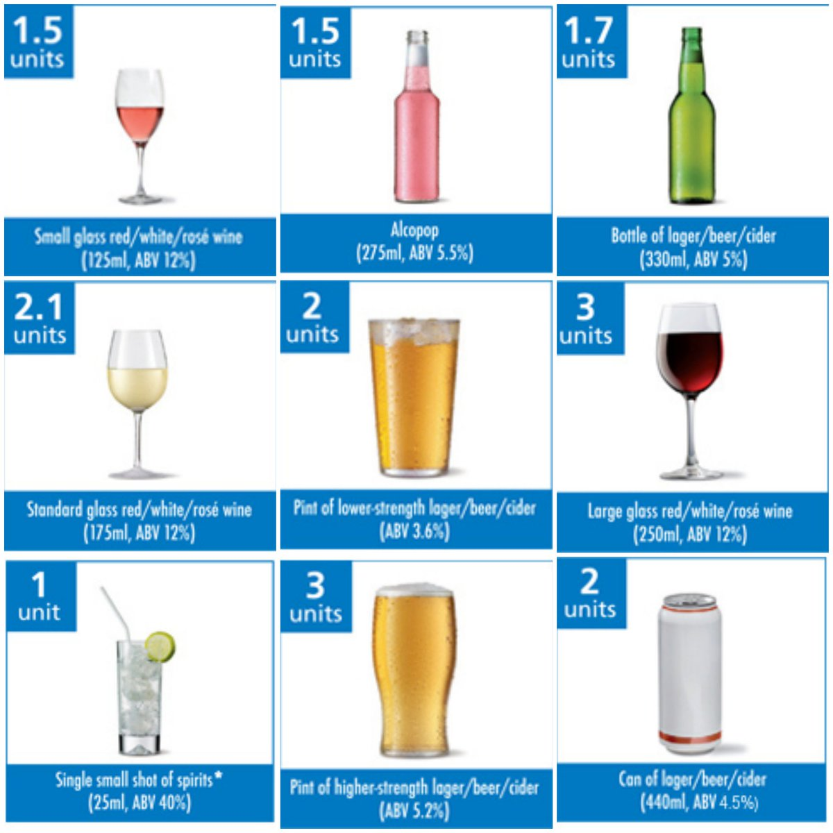 """NHS Choices On Twitter: """"Not Sure About The Alcohol Units"""