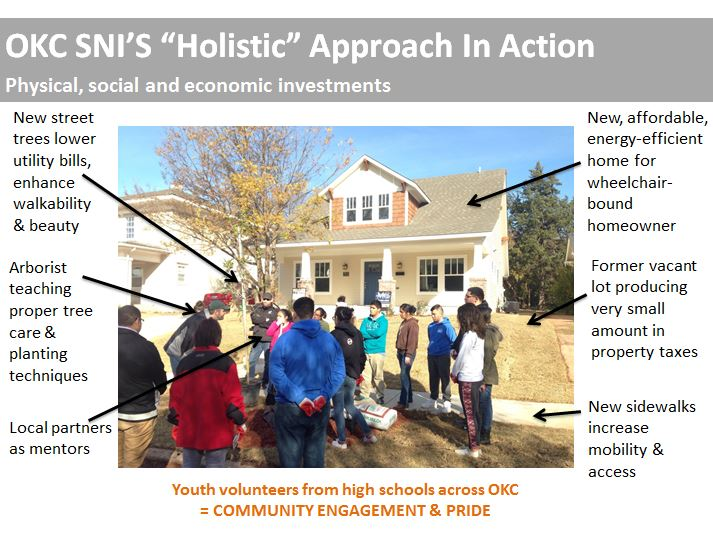 Strong Neighborhoods Initiative in Oklahoma City improves lives. LWR Success Story. @OKC_SNI https://t.co/FW6aRr0jB6
