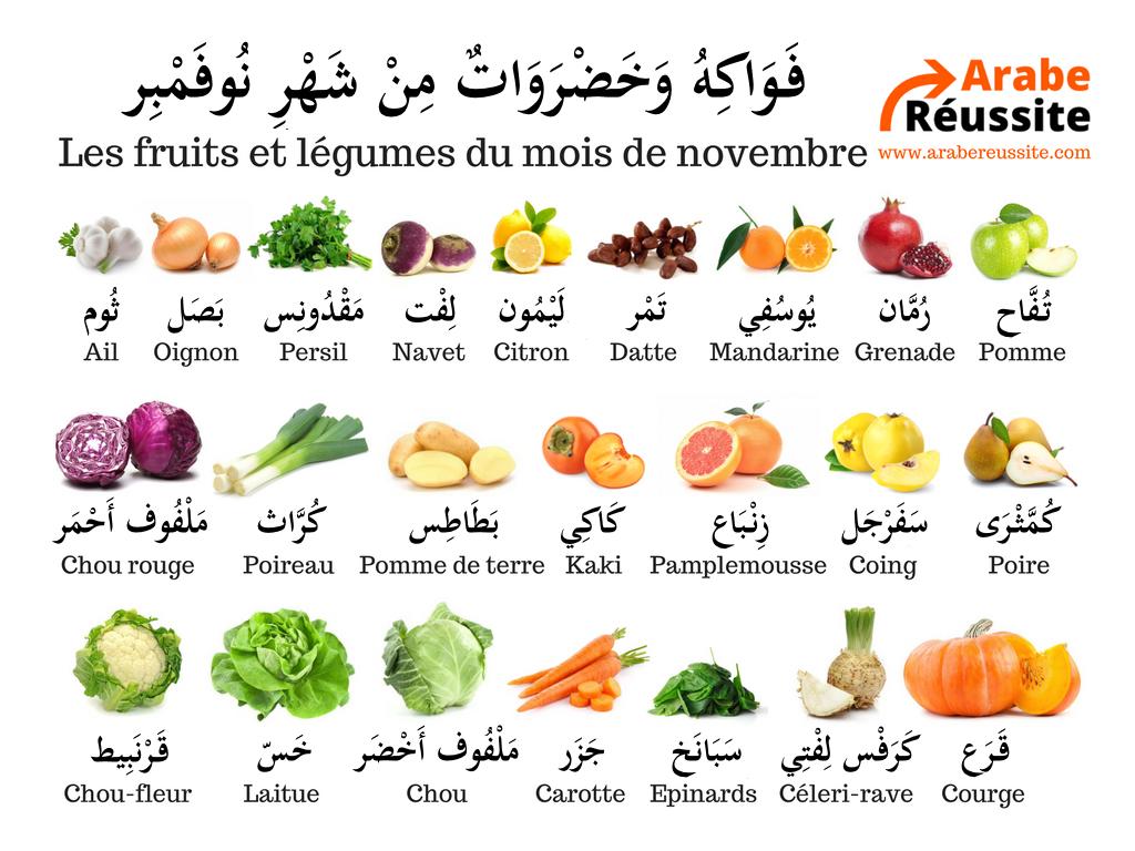 arabe r ussite on twitter imagier des fruits et l gumes du mois de novembre avec l hiver qui. Black Bedroom Furniture Sets. Home Design Ideas