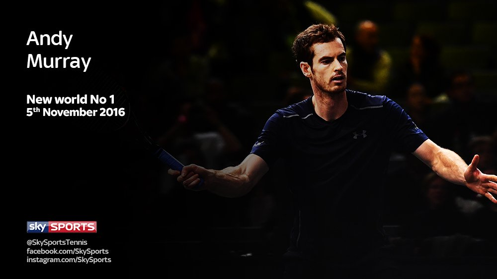 HISTORY: Andy Murray becomes world No 1 after Milos Raonic withdraws in Paris https://t.co/8pVtnhJ05K https://t.co/KvsO51TDal