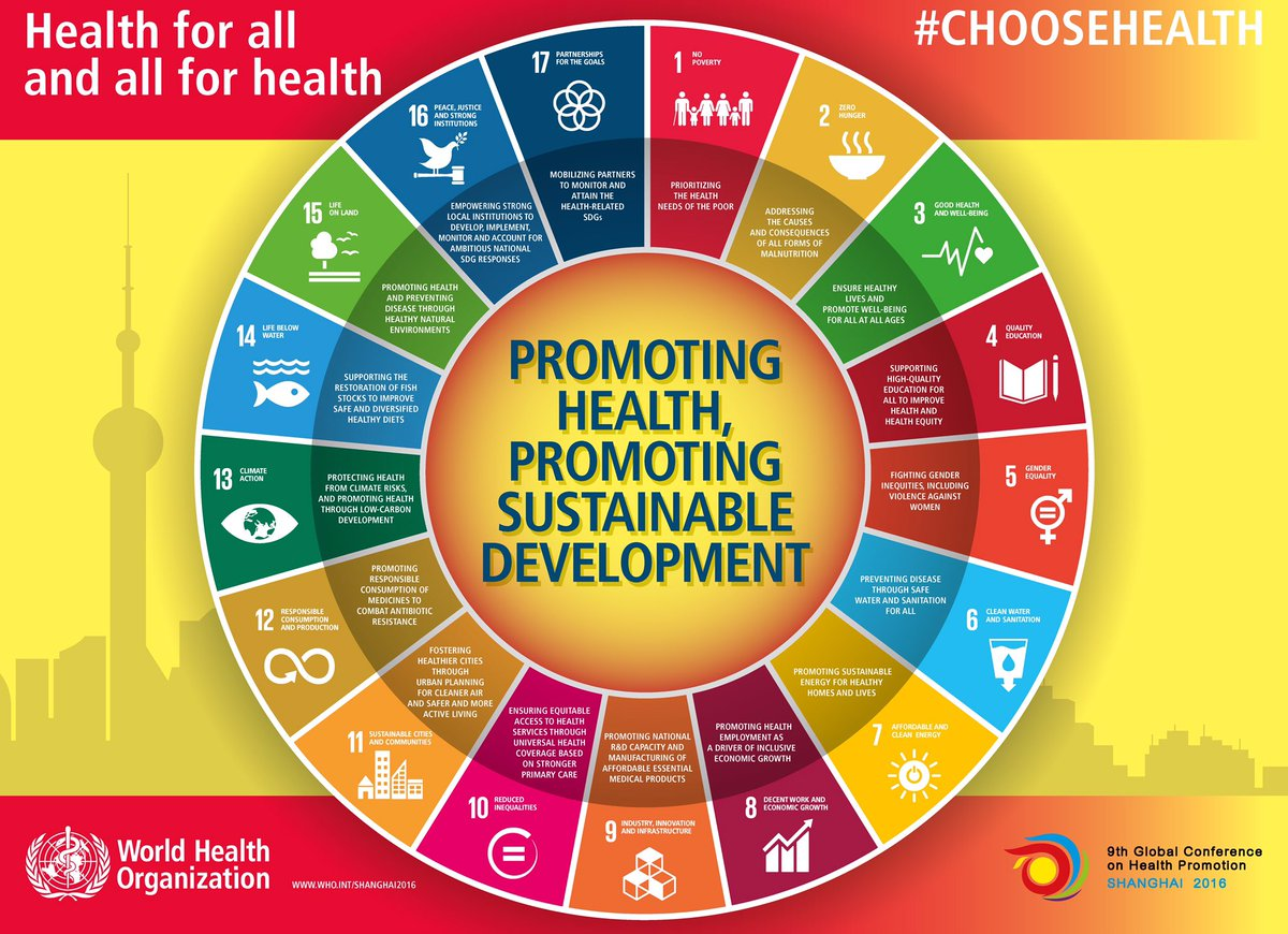 "World Health Organization (WHO) on Twitter: ""Promoting ..."
