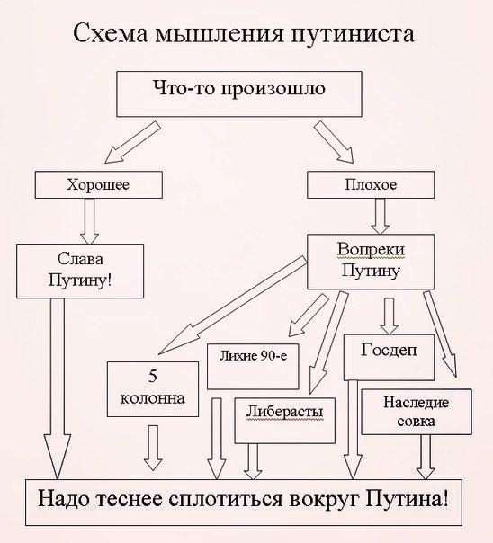 """Отношения России и США упали """"ниже плинтуса"""" из-за того, что произошло в Украине, - Медведев - Цензор.НЕТ 8660"""