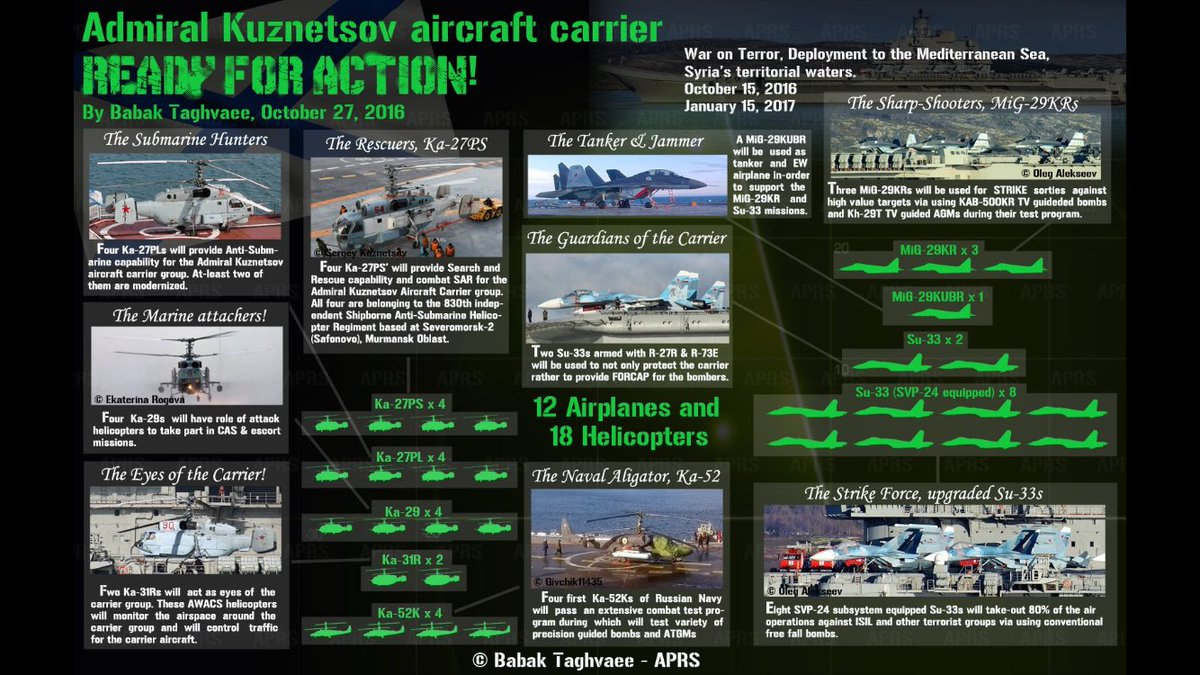 Armée Russe / Armed Forces of the Russian Federation - Page 24 CwkBroqWIAAJk-s