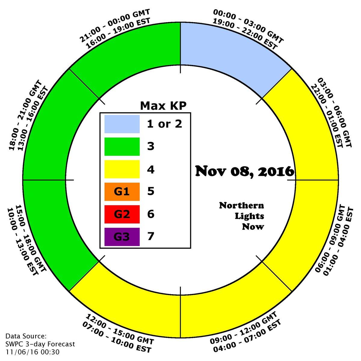 Monitoreo de la Actividad Solar 2016 - Página 7 CwkksEMXAAEbJDe