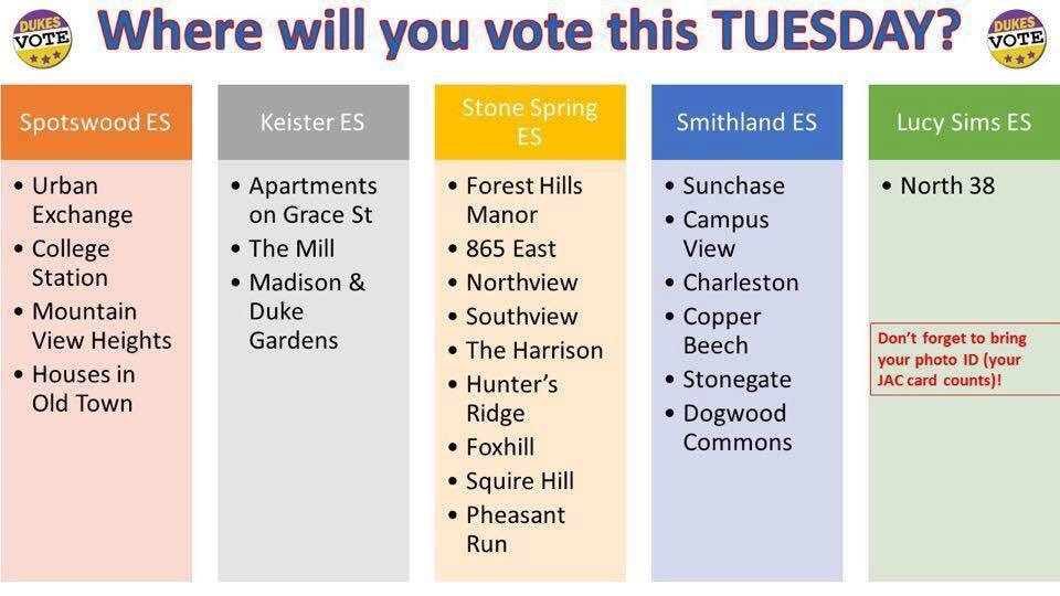 Live off campus but not sure where to vote tomorrow? Here is your guide! https://t.co/YdVJZpXNNj