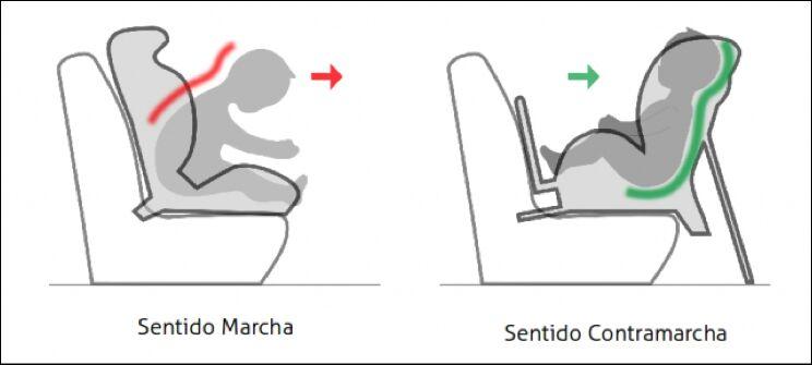 La importancia de viajar en sentido contrario a la marcha #contramarcha| EnFamilia https://t.co/LSqkqnYrzK https://t.co/AgHlg6Gexu