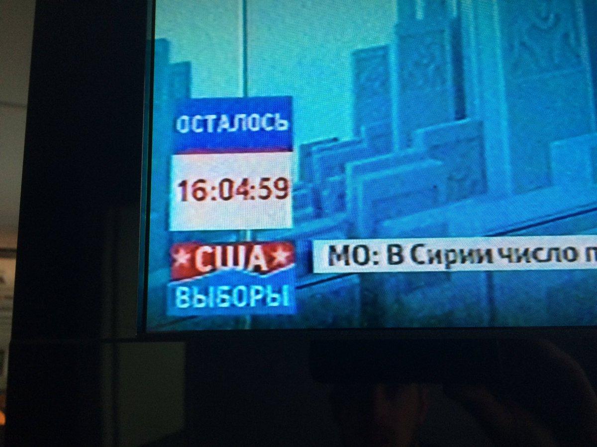 Российские СМИ устроили голосование, за кого бы отдали голоса россияне на президентских выборах: победил Трамп - Цензор.НЕТ 5815