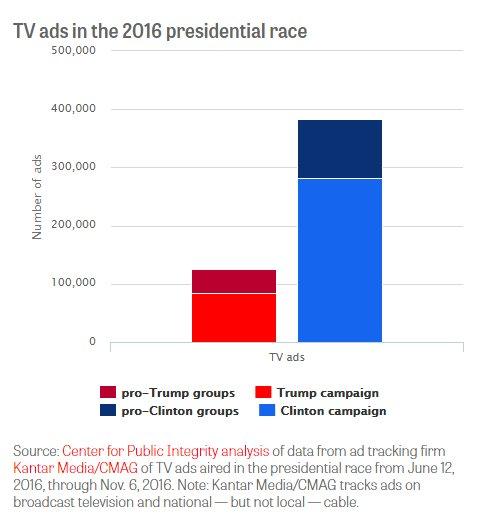 Трамп победил и эра леволиберального засилья подошла к концу