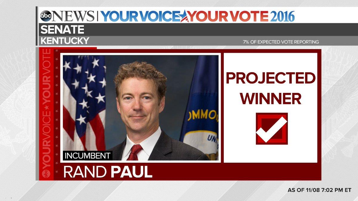 Quot rt gma just in republican rand paul will win the kentucky senate