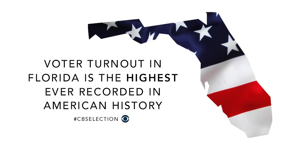 voter turnouts dropping each year in america