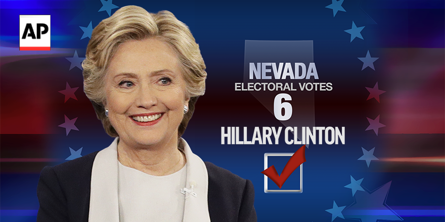 BREAKING: Clinton wins Nevada. @AP race call at 12:21 a.m. EST. #Election2016 #APracecall