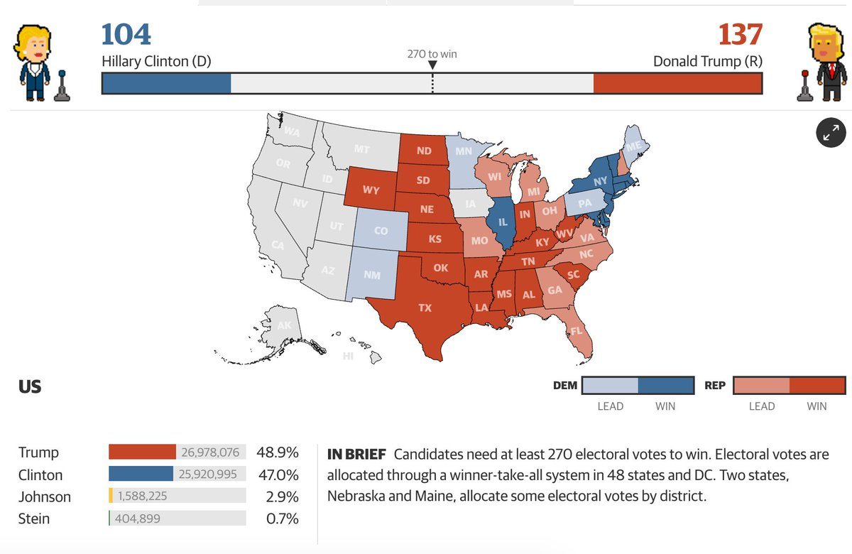 Map Us Election - Us map electoral votes