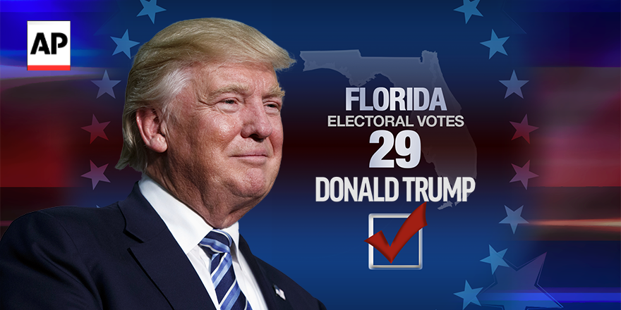BREAKING: Trump wins Florida. @AP race call at 10:50 p.m. EST. #Election2016 #APracecall