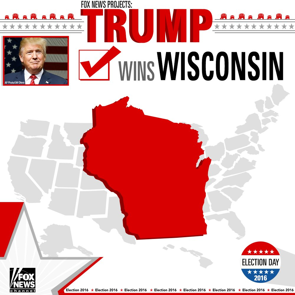 Fox News projects @realDonaldTrump wins Wisconsin. #ElectionNight #FoxNews2016