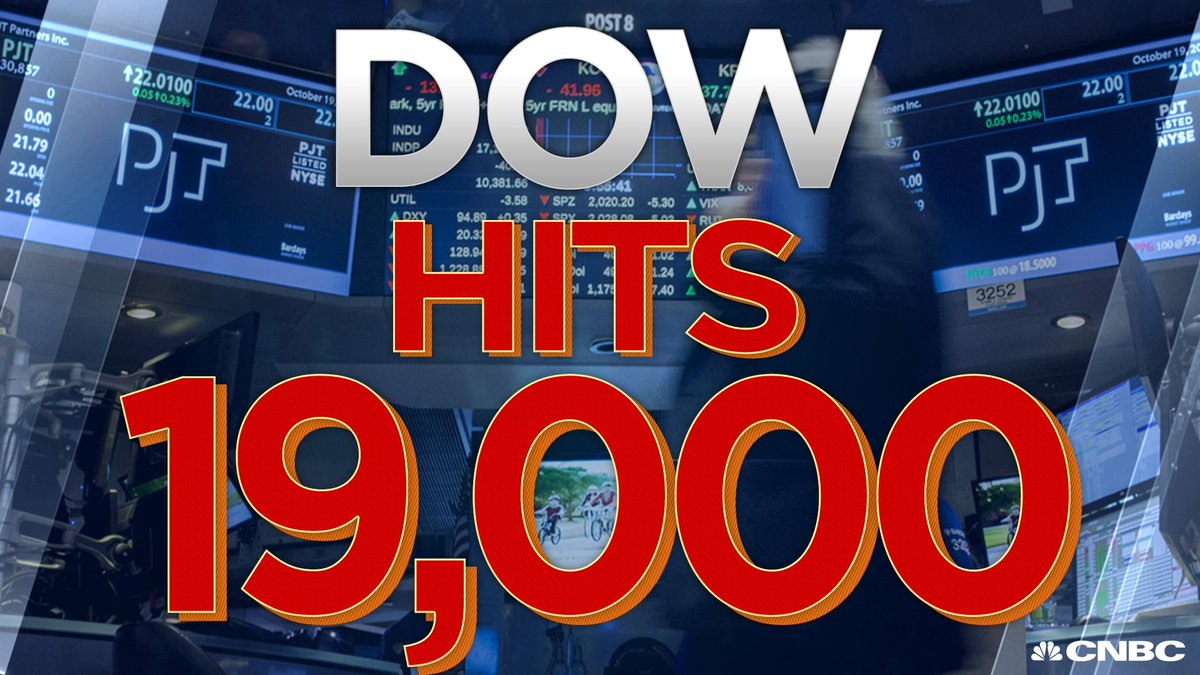 BREAKING: Dow Jones Industrial Average hits 19,000 for the first time ever https://t.co/YKho1O67Ek