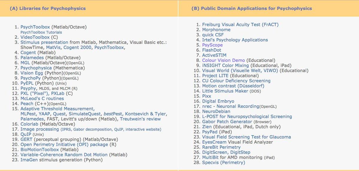 online Linguistic Semantics: An Introduction 1996