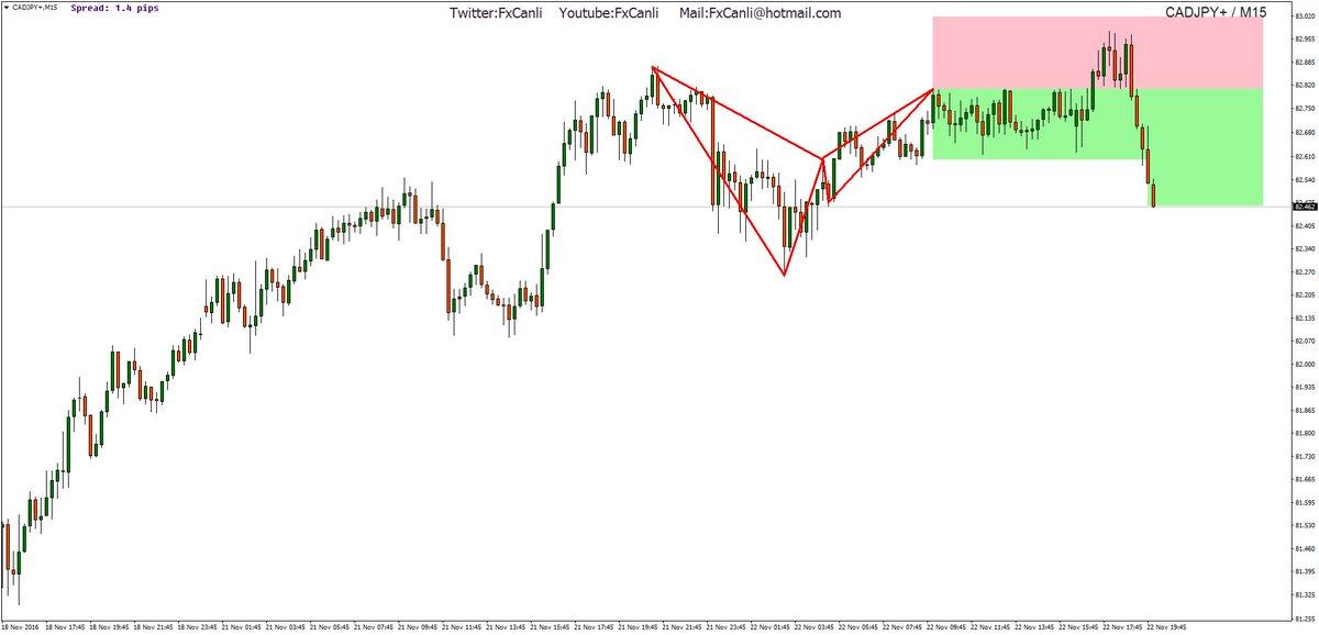 Forex en france malaysia forex trading legal
