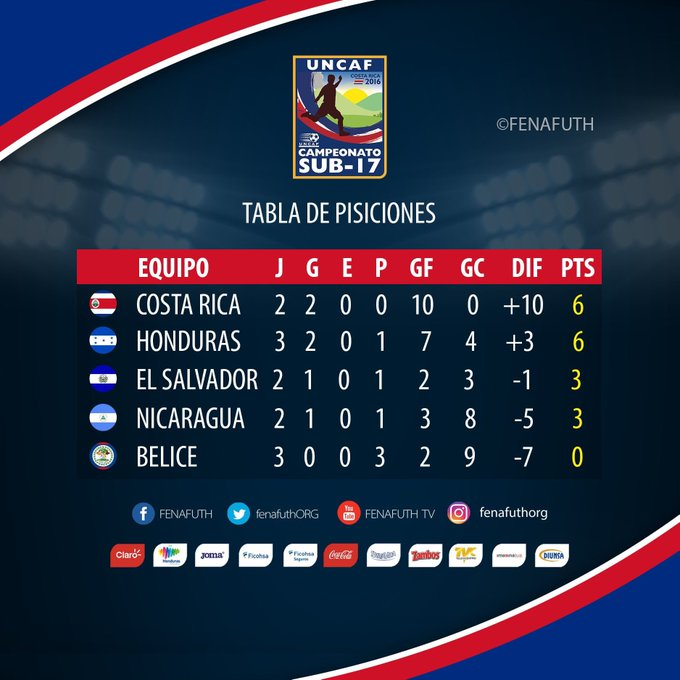Eliminatorias de centroamerica rumbo al mundial sub17 de india 2017. El Salvador 2 Belice 1. Cx4jzqDXgAA3_8j