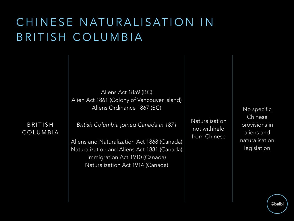 There was no prohibition of Chinese natz in British Columbia, under colonial or federal law. But franchise was withheld from Chinese in BC. https://t.co/zv9lD52n3s