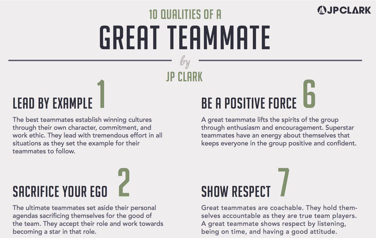 Good Teammate Qualities