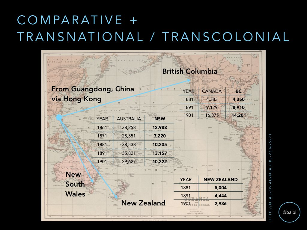 New South Wales is my main case study – comparative + transnational focus puts it in contexts of 'Cantonese Pacific' and British Empire. https://t.co/U5SFJ6F3ox
