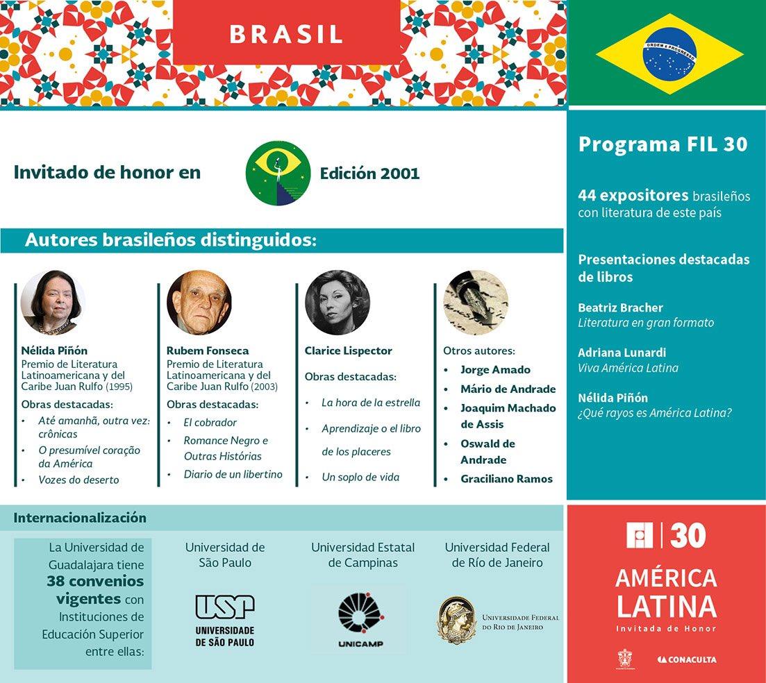 conocer chicas de brasil