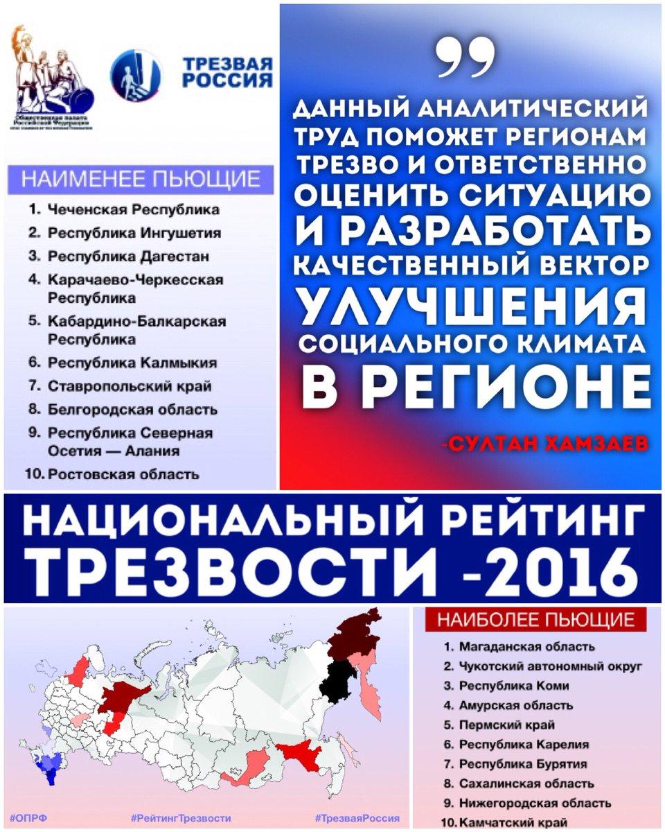 Кировская область рейтинг пьющих областей