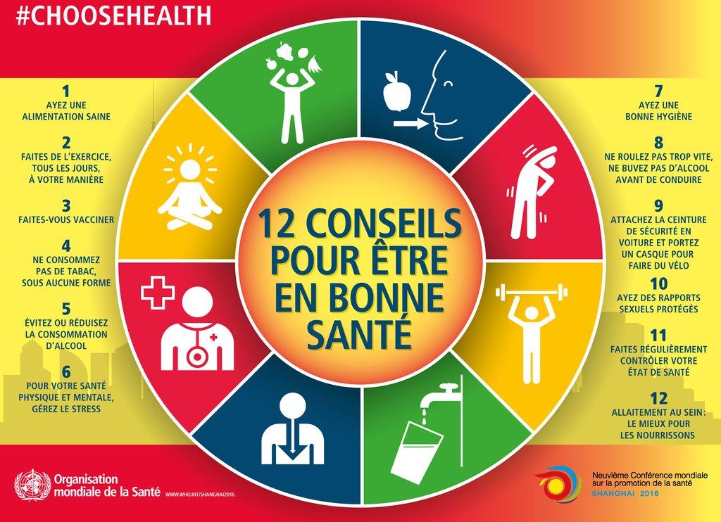 la sant des populations rapport sur la sant dans la rgion africaine world health organization
