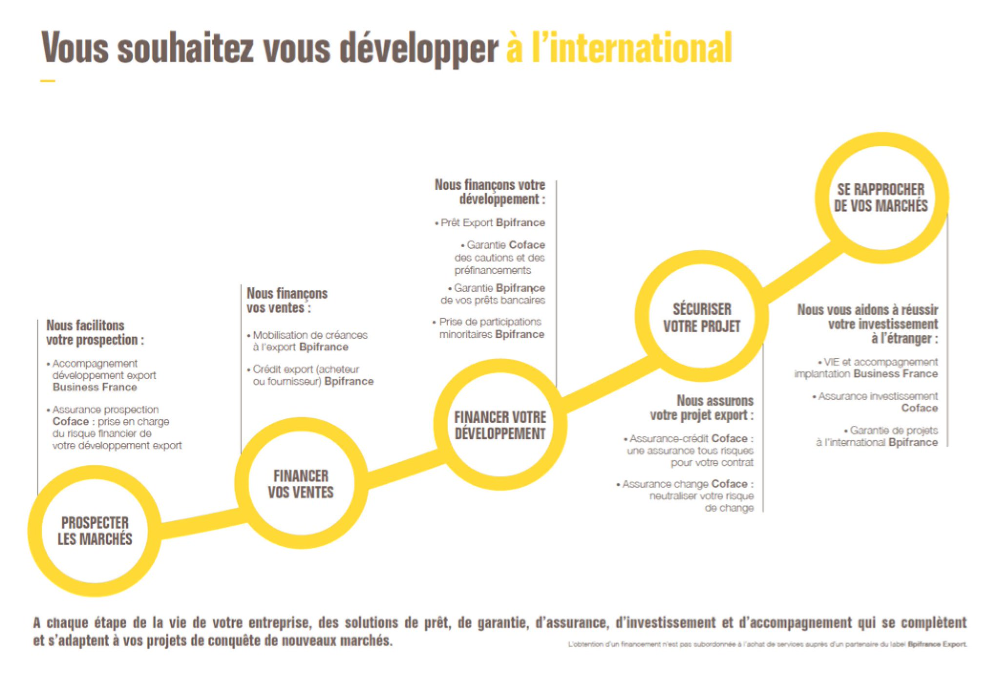Thumbnail for [LiveTweet] Faites de l'International 2016 - CCI78