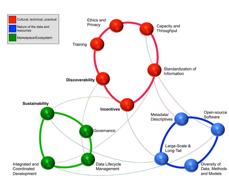 test Twitter Media - The landscape of data sharing in #neuroscience by IBI scholar Dr. Brian Litt https://t.co/tdsIx0Qwap #brain #informatics #opendata https://t.co/NGHpL9cWJa