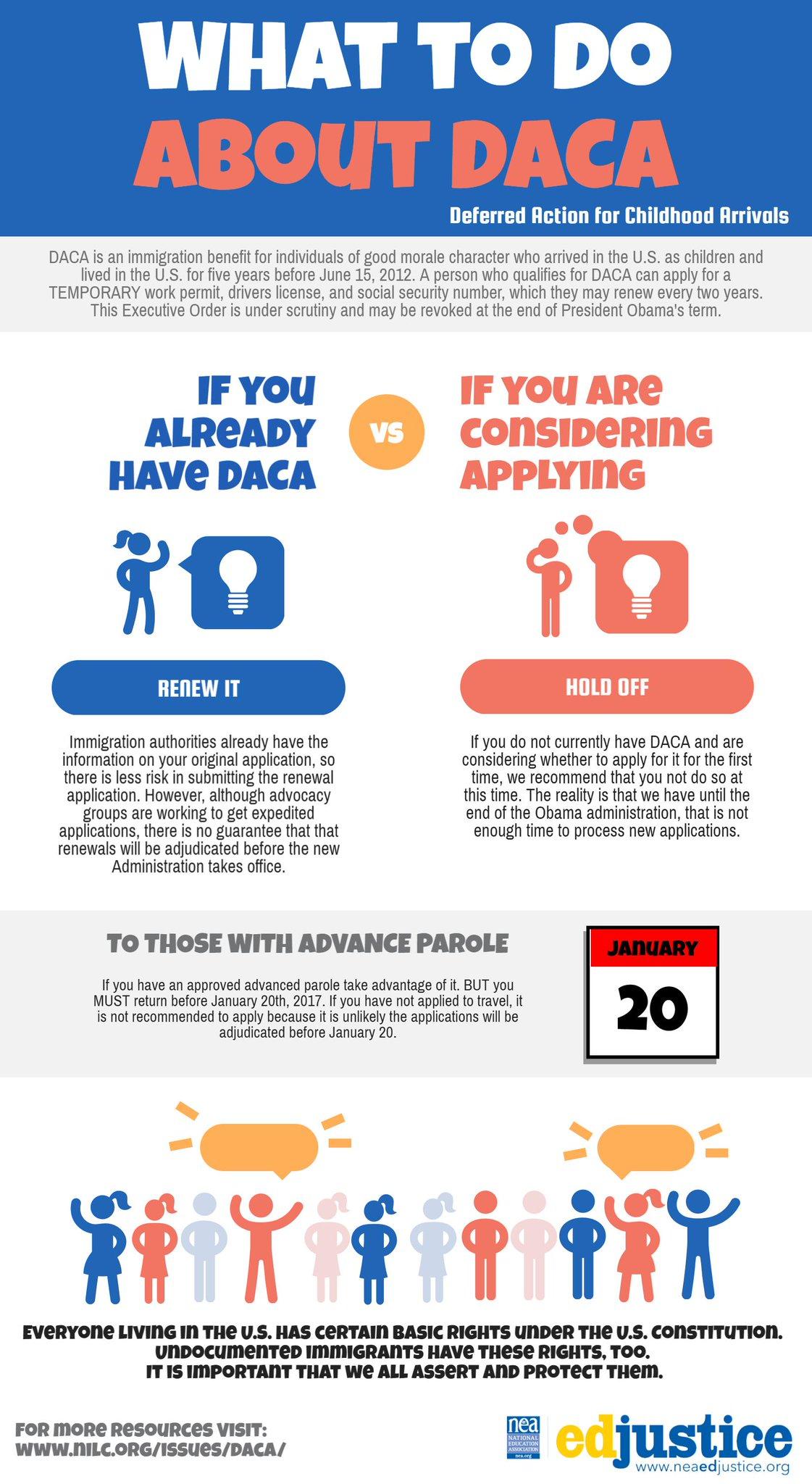 Immigration - Education Votes