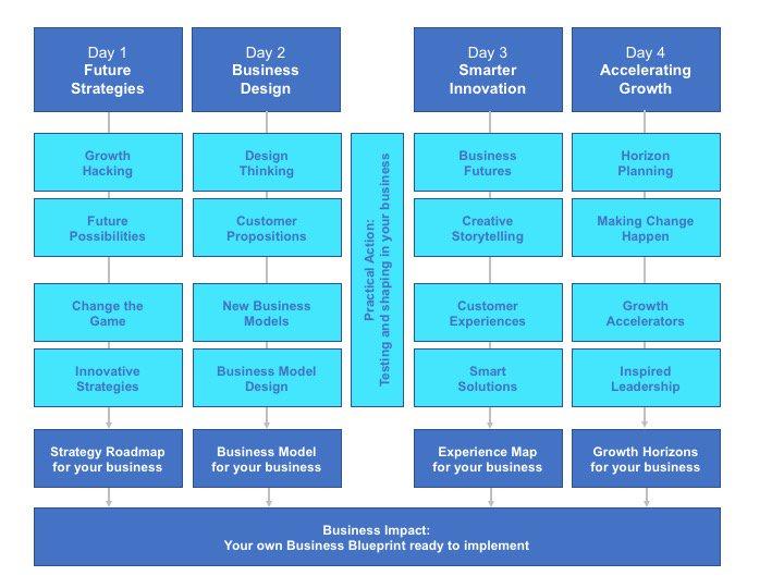 download Eine Systemarchitektur für die Gestaltung und das Management verteilter Informationssysteme 1990
