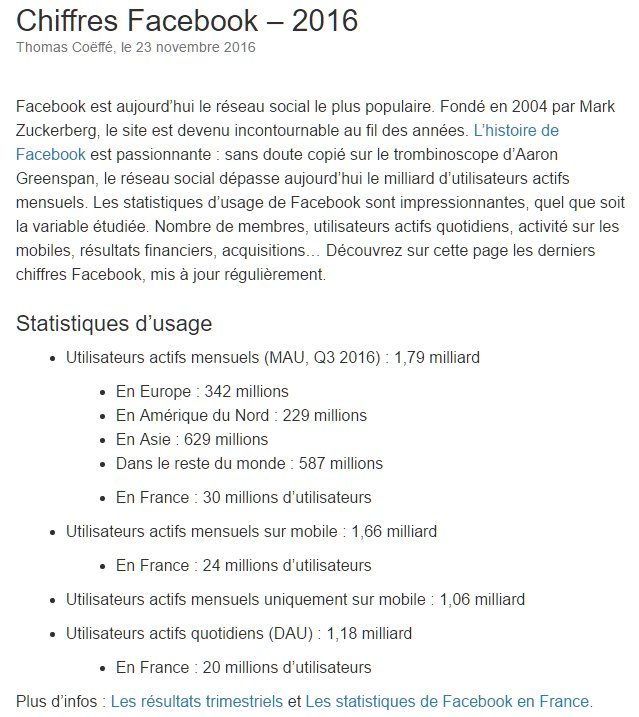 Chiffres Facebook - 2016 &gt;  http:// bit.ly/2ghlW9Y  &nbsp;   via @BlogModerateur @facebook #chiffre #Facebook<br>http://pic.twitter.com/LCZiQMvNY6
