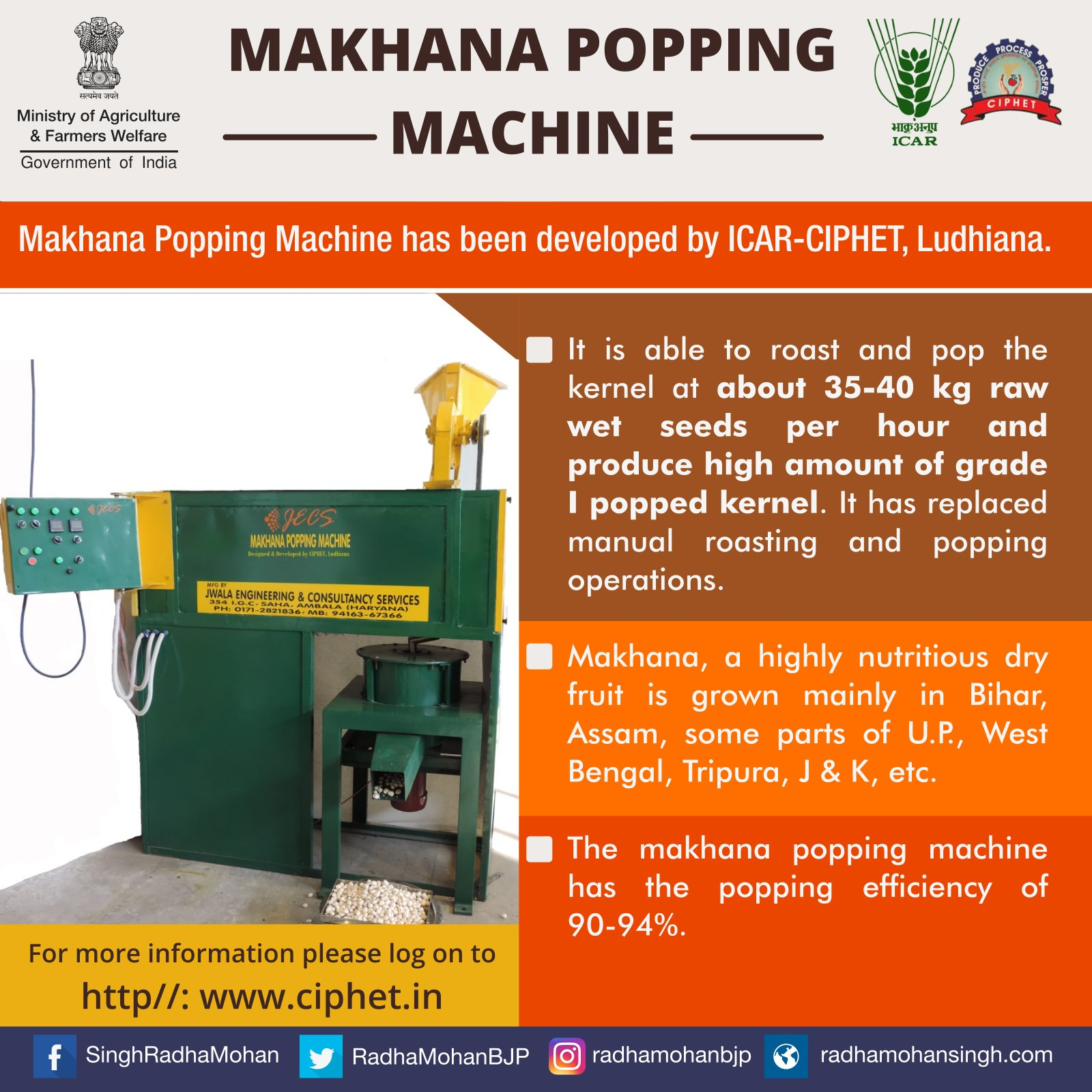 MoA&FW Marches Ahead: Makhana Popping machine has been developed by ICAR-CIPHET, Ludhiana. #TransformingIndia https://t.co/LlXSQwi0AU