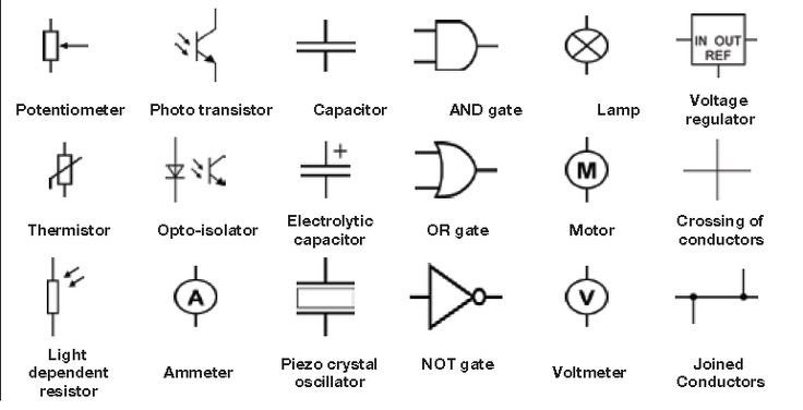 Basic Electronics (@Basic_EE) | Twitter