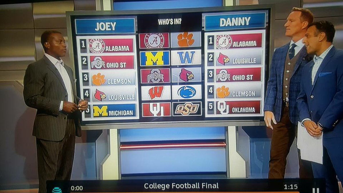 Danny Kanell showing OU some love. #Sooners https://t.co/4OmhUneSKU