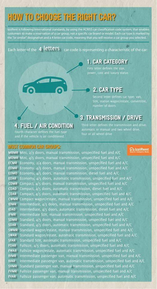 Izzirent Car Rental Izzirent Twitter