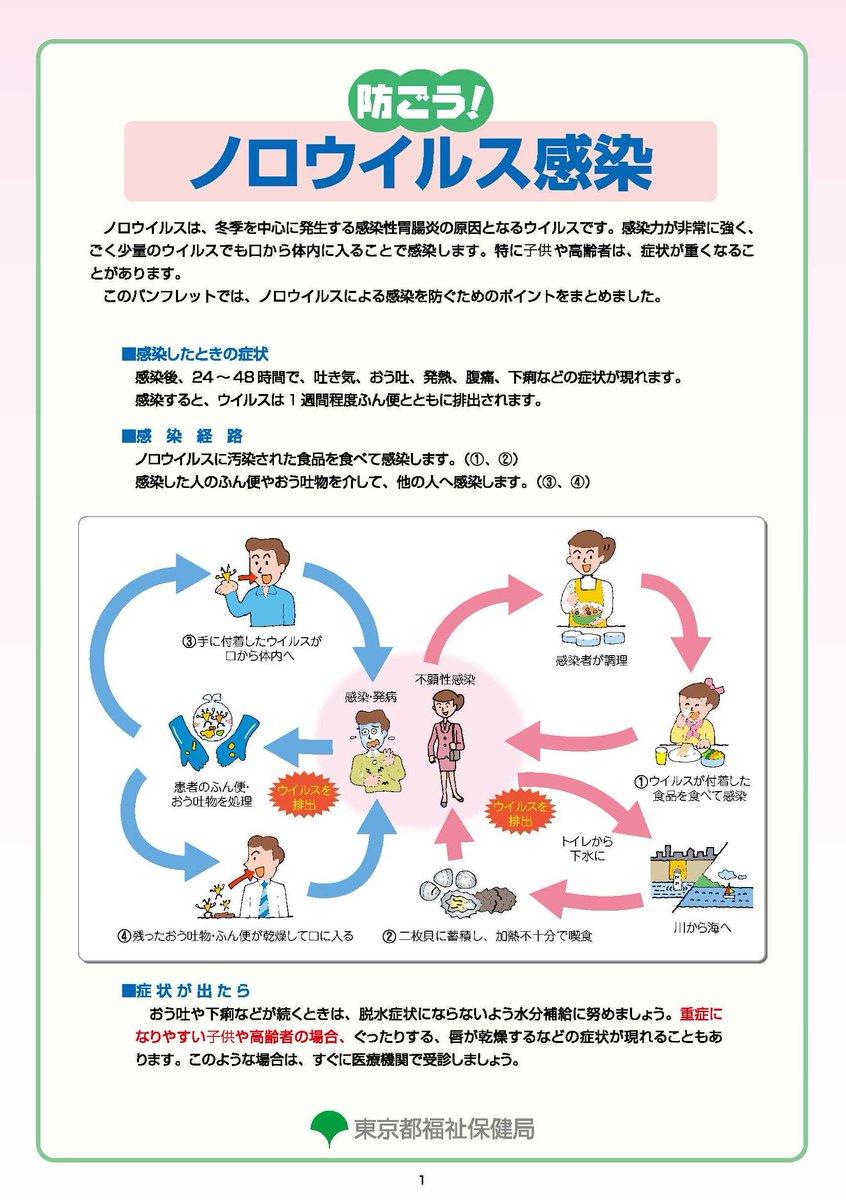 細菌 性 胃腸 炎 うつる
