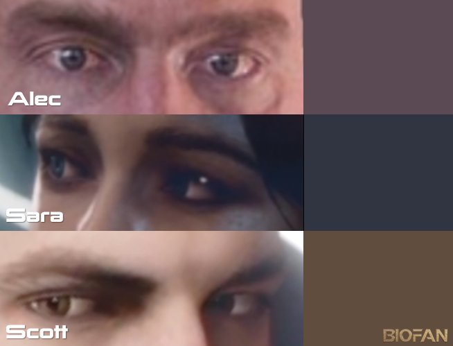 Eric Anderson On Twitter Ryder Family Eye Color Chart Ryder