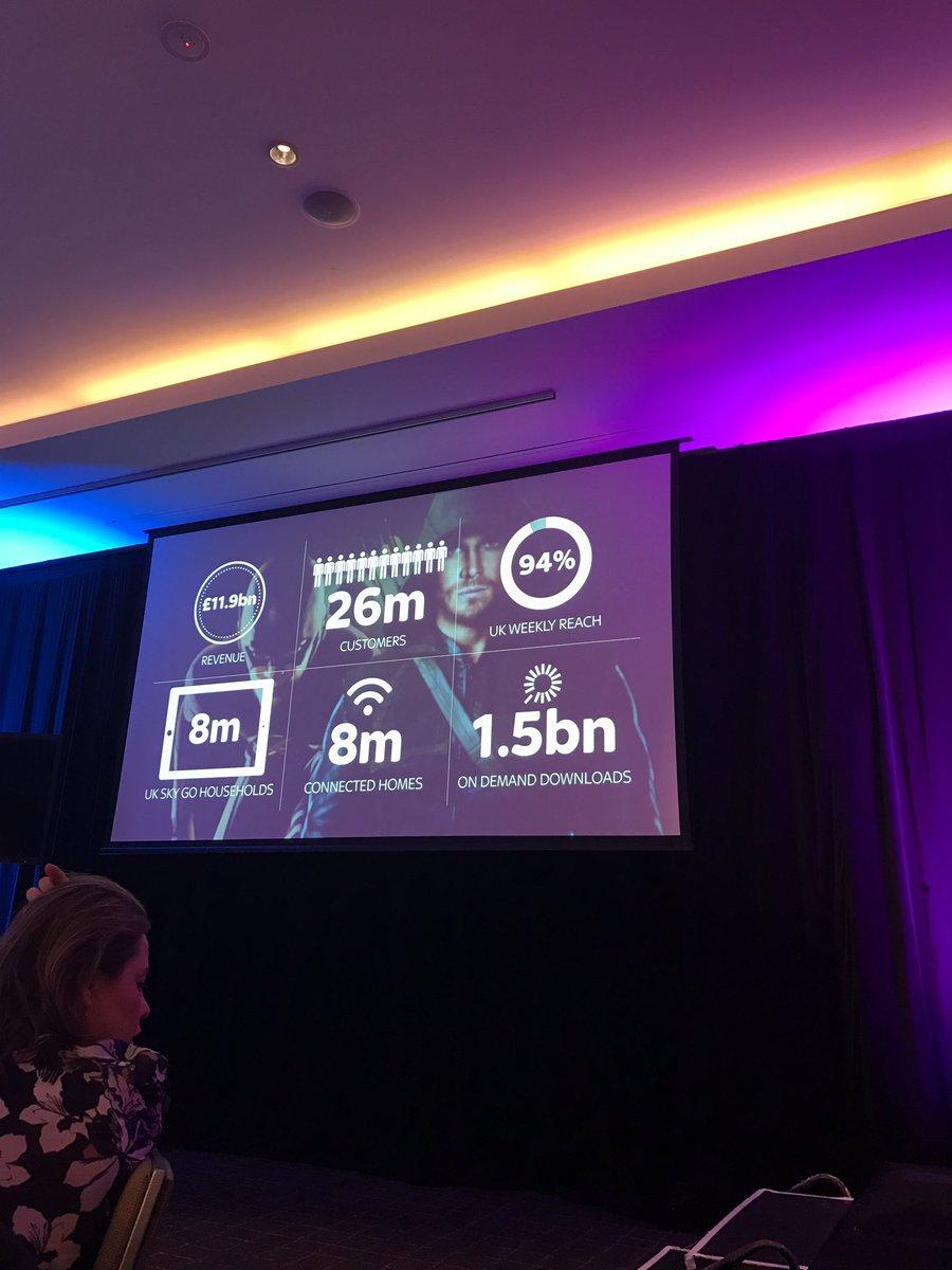 Sky UK monetizing their data! #marketingtechsymposium https://t.co/OEEuB8fugX