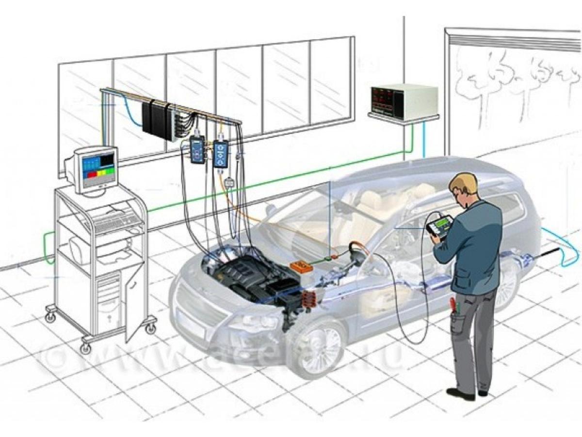 Диагностики автомобилей инструкция