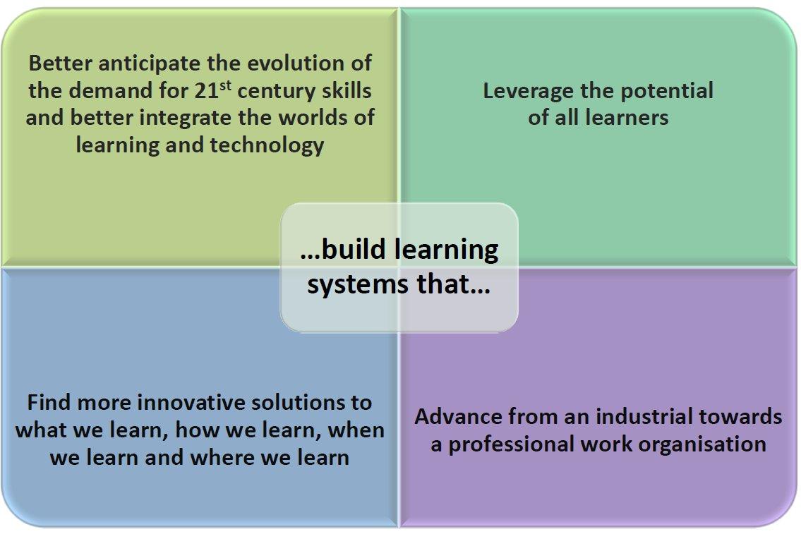 Anticiper l'avenir c'est aussi construire des systèmes scolaires qui ressemblent à l'avenir #ParisEdWeek @semainedeleduc https://t.co/BjKdvFfkxd
